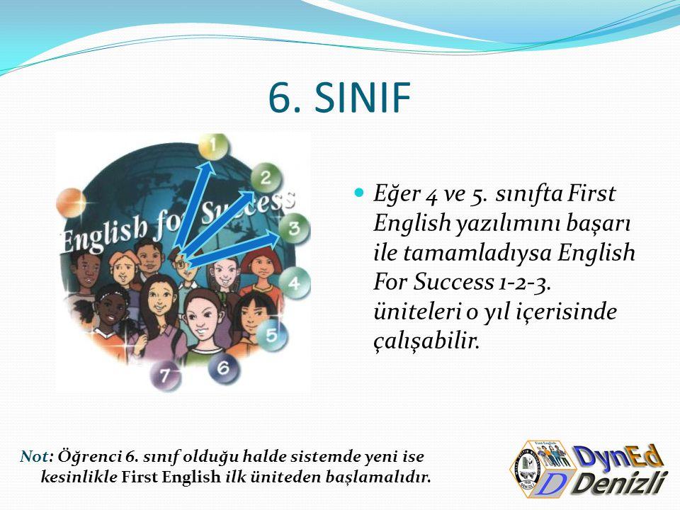 6. SINIF Eğer 4 ve 5. sınıfta First English yazılımını başarı ile tamamladıysa English For Success 1-2-3. üniteleri o yıl içerisinde çalışabilir.