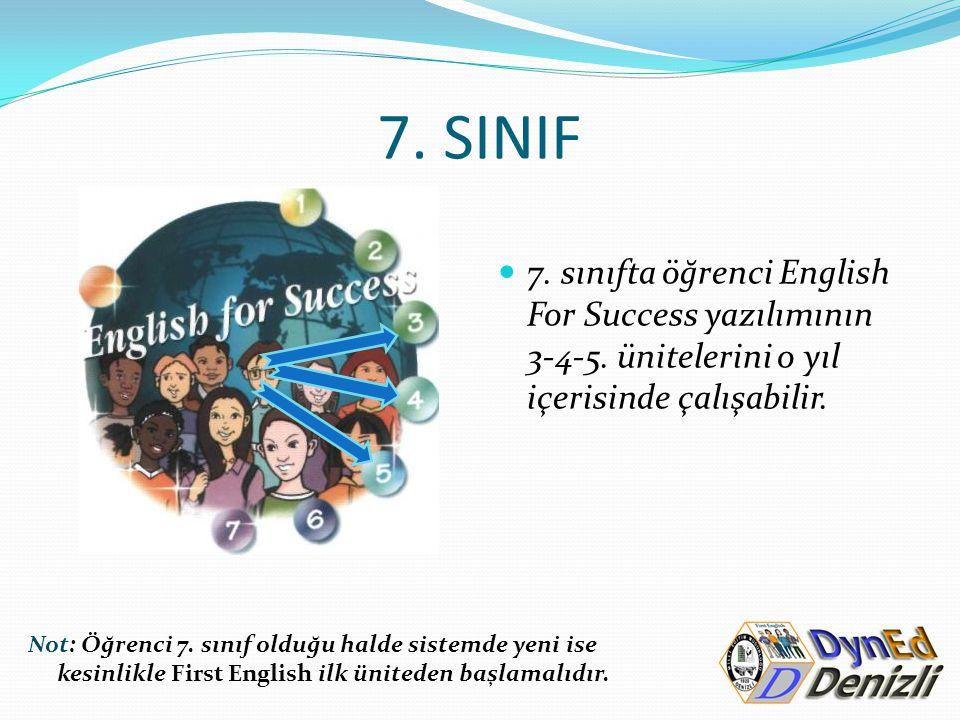 7. SINIF 7. sınıfta öğrenci English For Success yazılımının 3-4-5. ünitelerini o yıl içerisinde çalışabilir.