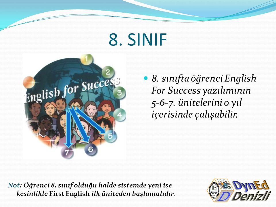 8. SINIF 8. sınıfta öğrenci English For Success yazılımının 5-6-7. ünitelerini o yıl içerisinde çalışabilir.