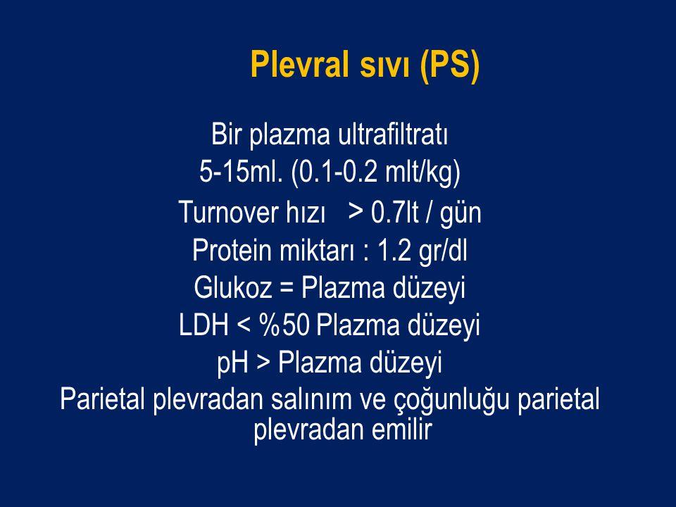 Plevral sıvı (PS)