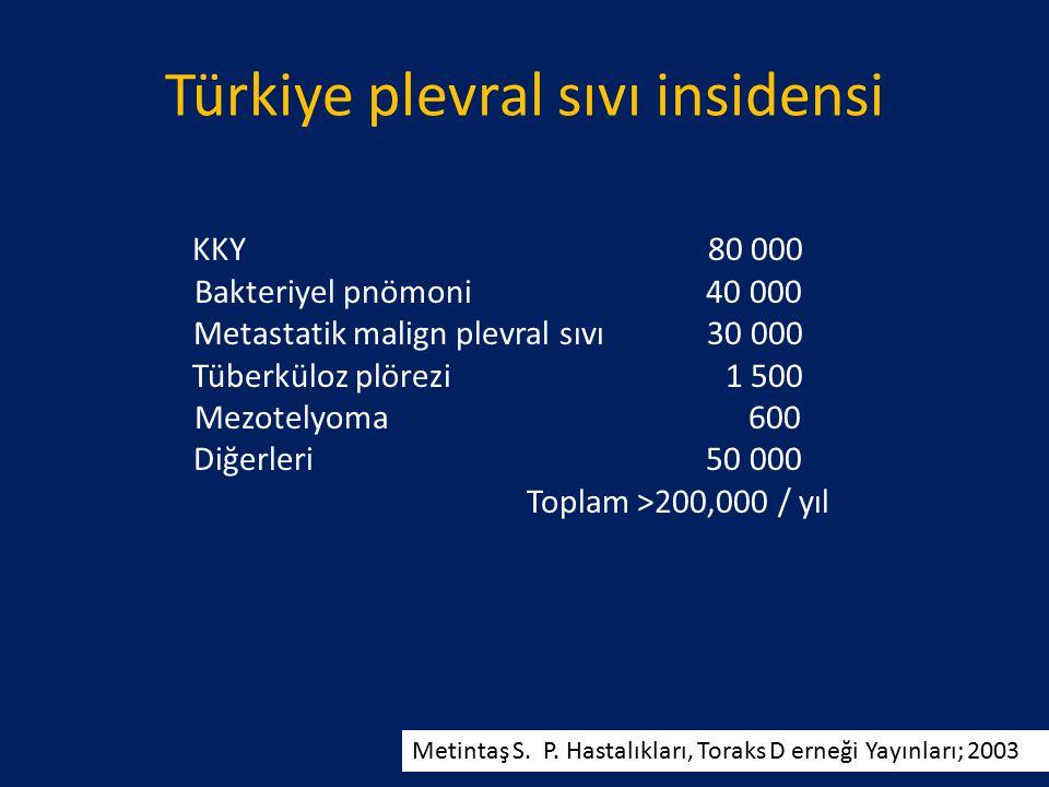 Türkiye plevral sıvı insidensi