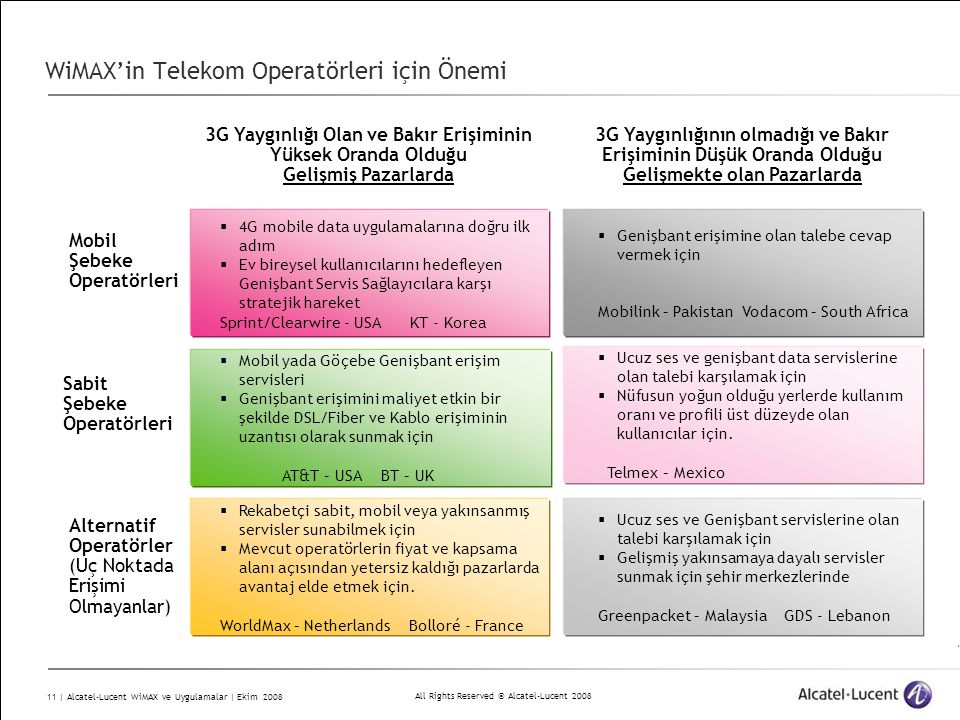 WiMAX'in Telekom Operatörleri için Önemi