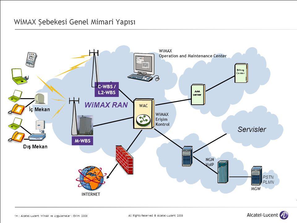 WiMAX Şebekesi Genel Mimari Yapısı