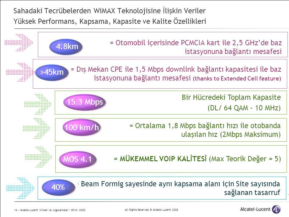 4.8km >45km 15.3 Mbps 100 km/h MOS 4.1 40%