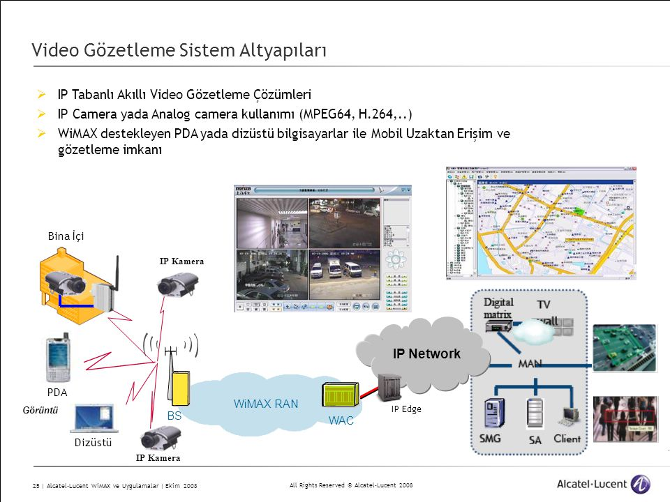Video Gözetleme Sistem Altyapıları
