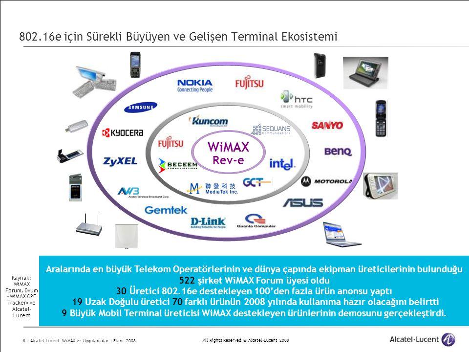 802.16e için Sürekli Büyüyen ve Gelişen Terminal Ekosistemi