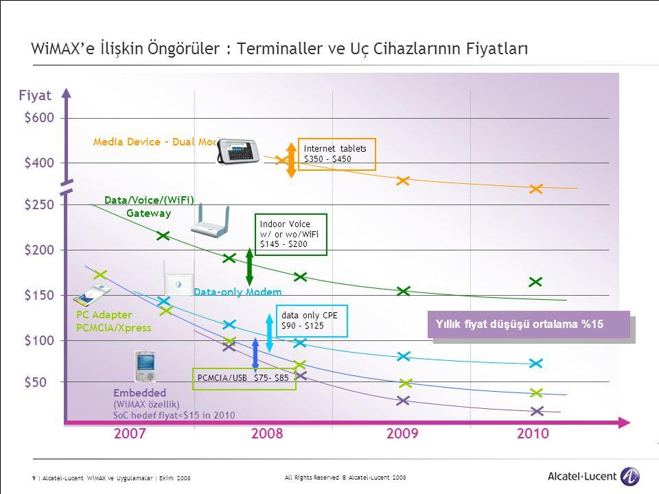 WiMAX'e İlişkin Öngörüler : Terminaller ve Uç Cihazlarının Fiyatları