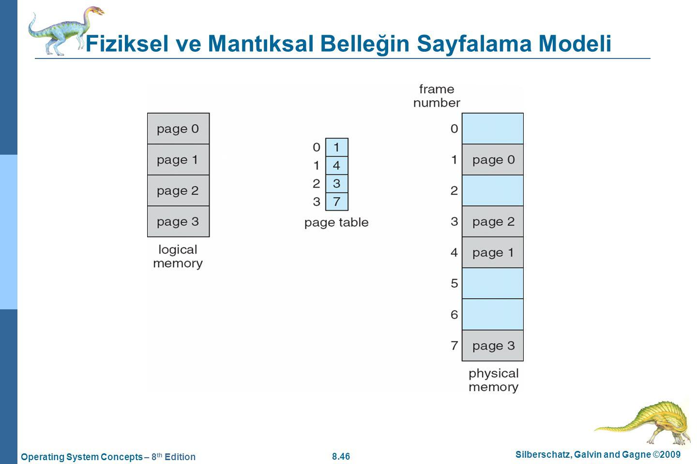Fiziksel ve Mantıksal Belleğin Sayfalama Modeli