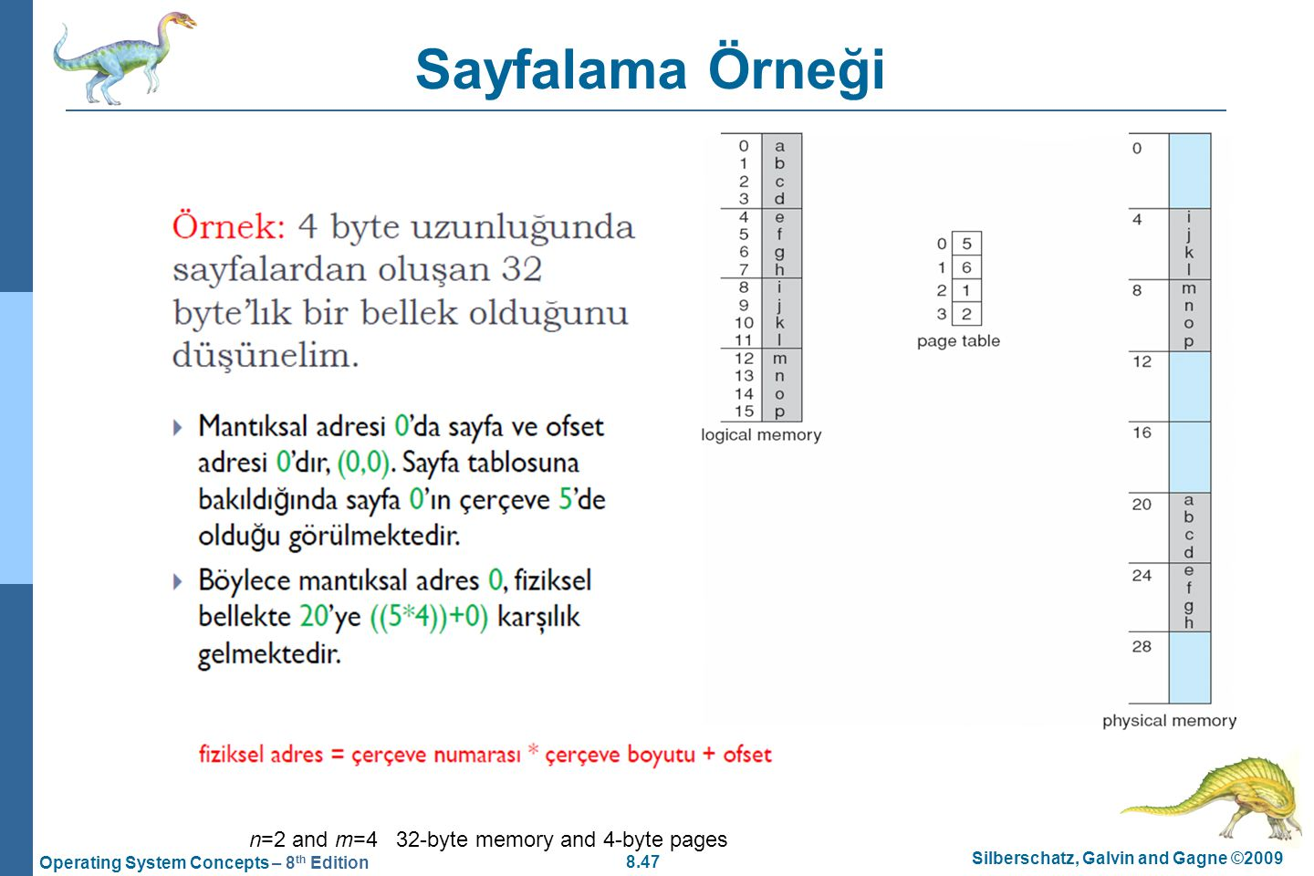 Sayfalama Örneği n=2 and m=4 32-byte memory and 4-byte pages