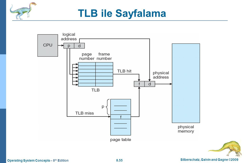 TLB ile Sayfalama