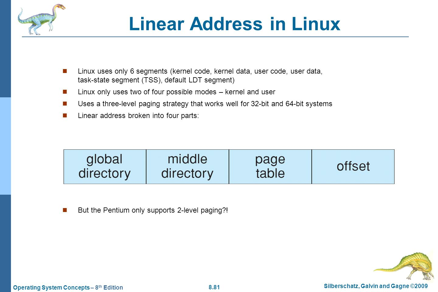 Linear Address in Linux