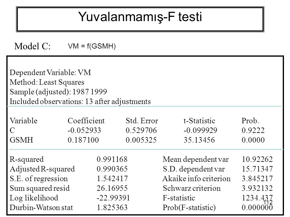 Yuvalanmamış-F testi Model C: Dependent Variable: VM