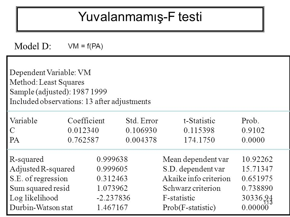 Yuvalanmamış-F testi Model D: Dependent Variable: VM