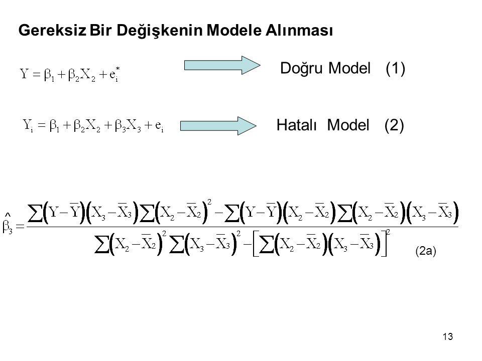Gereksiz Bir Değişkenin Modele Alınması