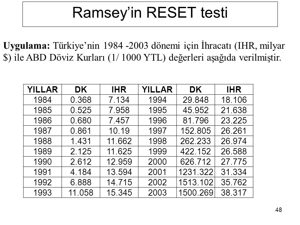 Ramsey'in RESET testi