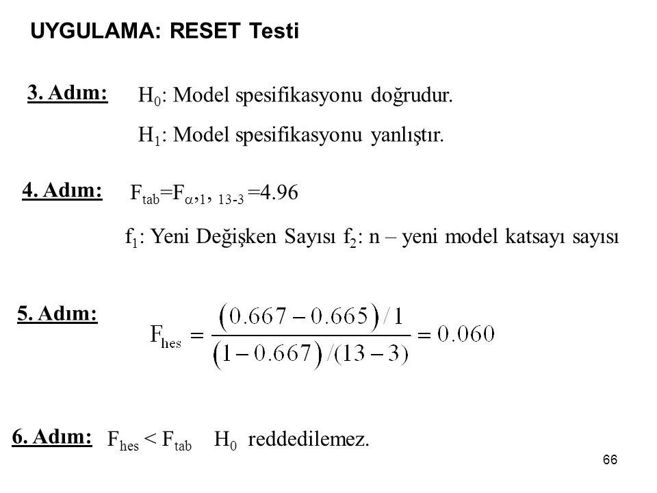 H0: Model spesifikasyonu doğrudur. H1: Model spesifikasyonu yanlıştır.