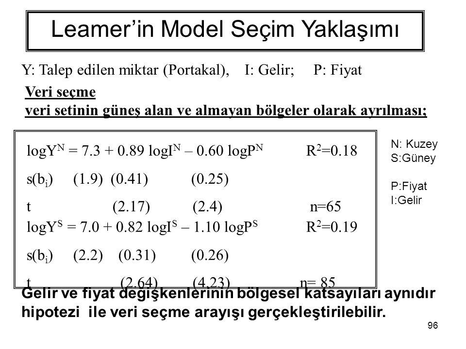 Leamer'in Model Seçim Yaklaşımı