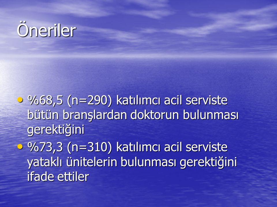 Öneriler %68,5 (n=290) katılımcı acil serviste bütün branşlardan doktorun bulunması gerektiğini.