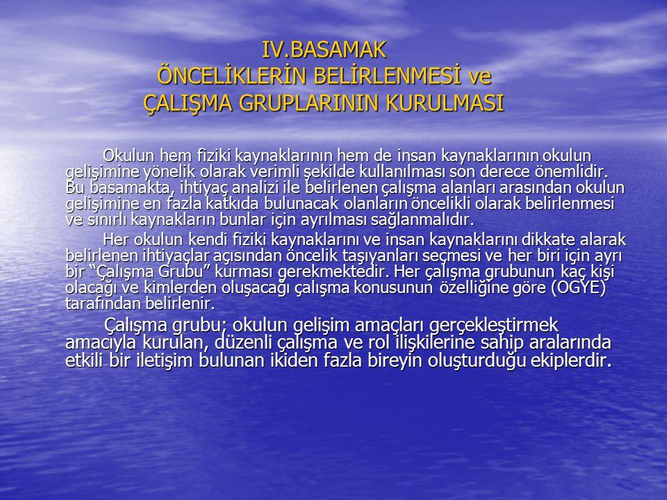IV.BASAMAK ÖNCELİKLERİN BELİRLENMESİ ve ÇALIŞMA GRUPLARININ KURULMASI