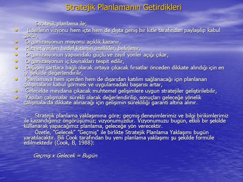 Stratejik Planlamanın Getirdikleri