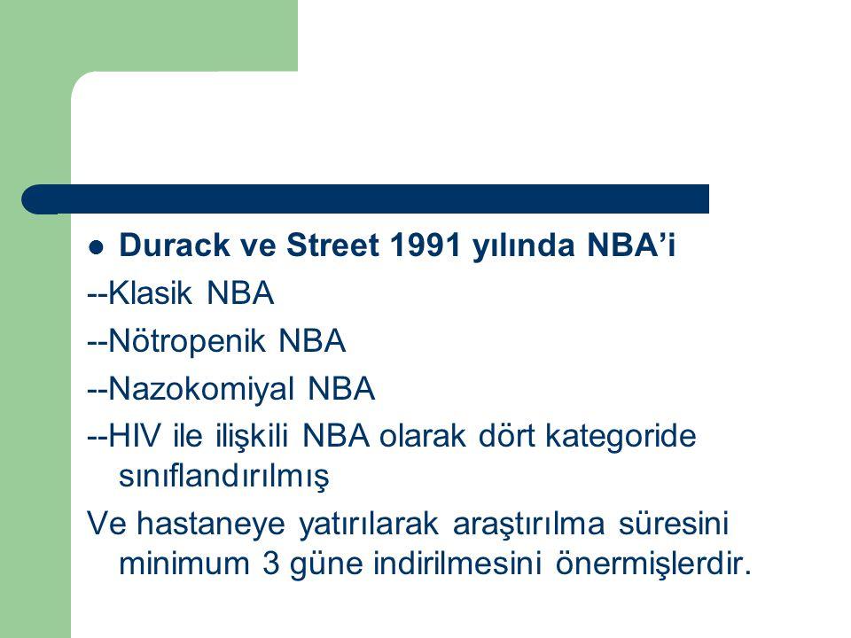 Durack ve Street 1991 yılında NBA'i