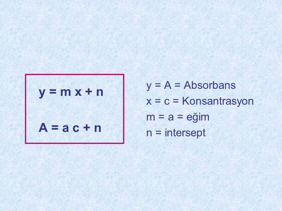 y = m x + n A = a c + n y = A = Absorbans x = c = Konsantrasyon
