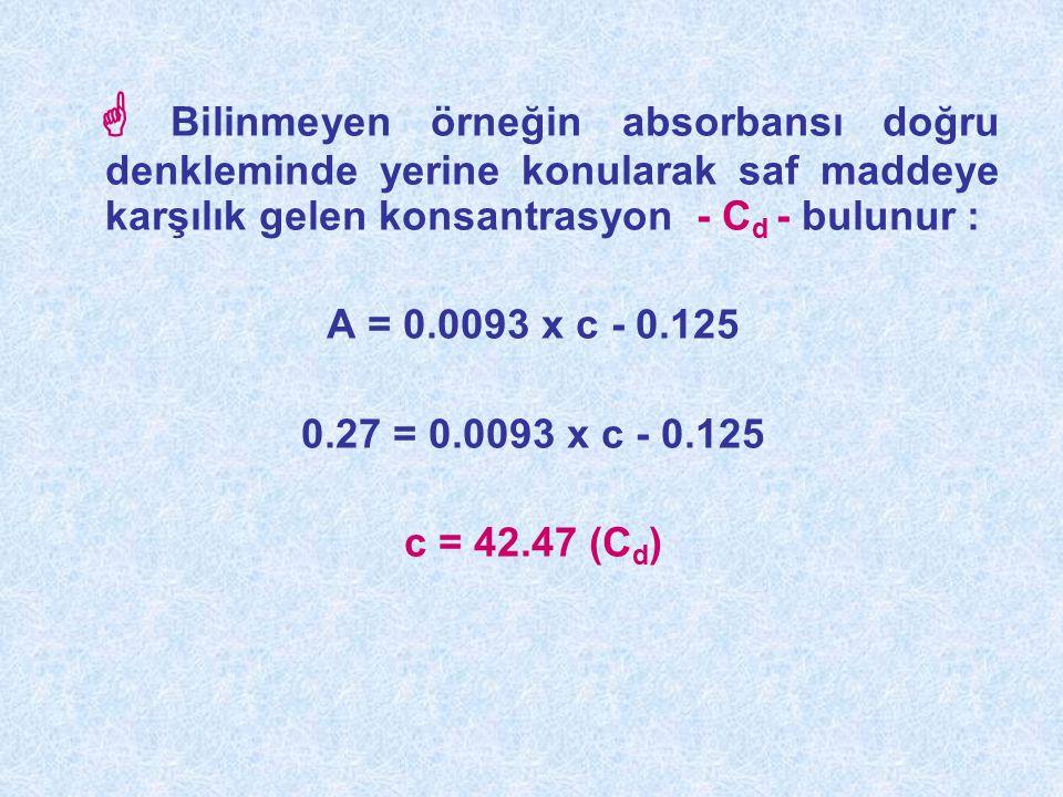  Bilinmeyen örneğin absorbansı doğru denkleminde yerine konularak saf maddeye karşılık gelen konsantrasyon - Cd - bulunur :