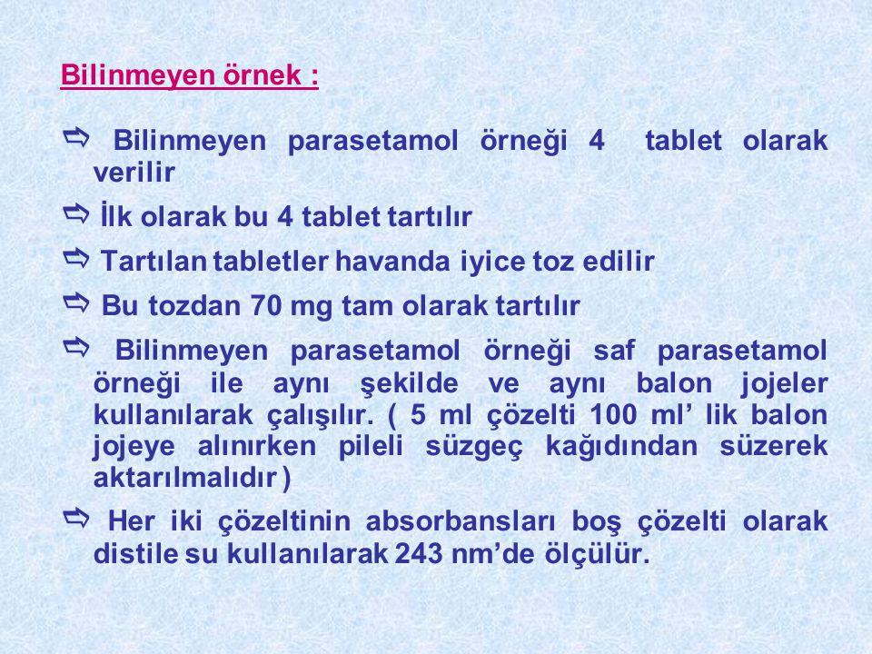  Bilinmeyen parasetamol örneği 4 tablet olarak verilir