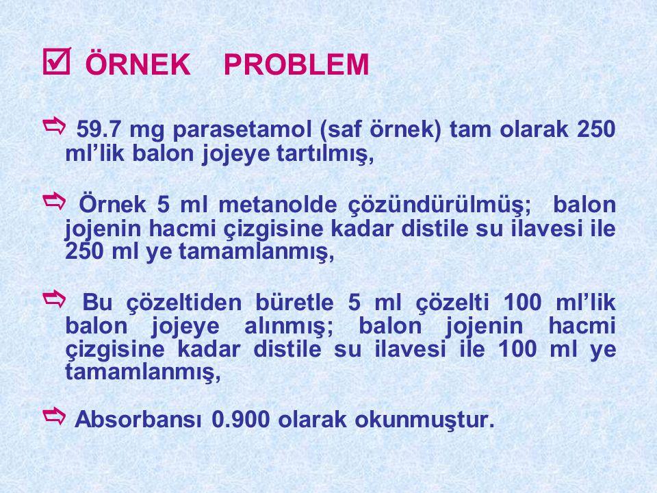  ÖRNEK PROBLEM  59.7 mg parasetamol (saf örnek) tam olarak 250 ml'lik balon jojeye tartılmış,