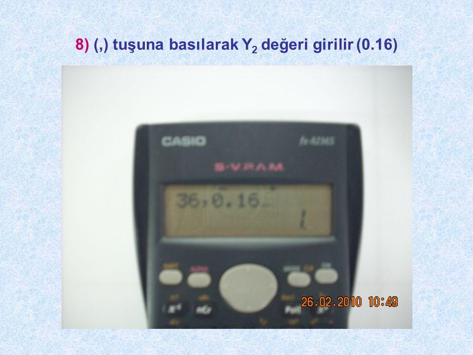 8) (,) tuşuna basılarak Y2 değeri girilir (0.16)