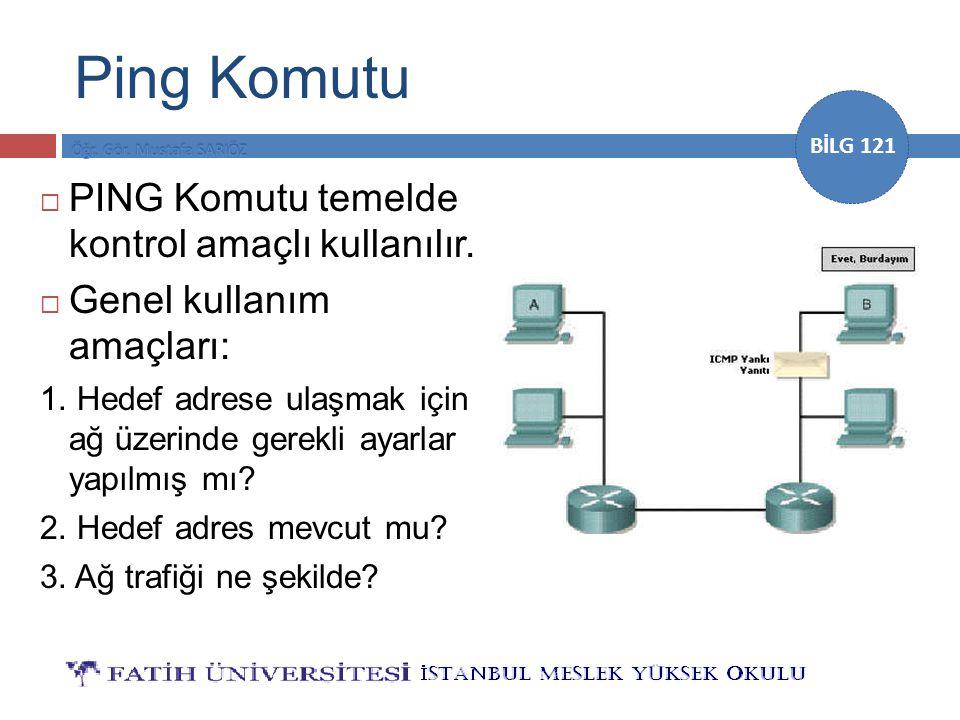 Ping Komutu PING Komutu temelde kontrol amaçlı kullanılır.