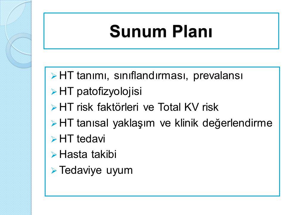 Sunum Planı HT tanımı, sınıflandırması, prevalansı HT patofizyolojisi