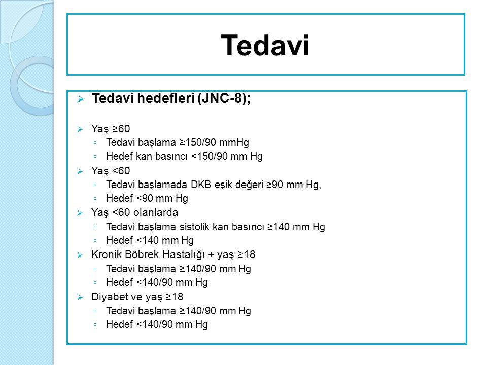 Tedavi Tedavi hedefleri (JNC-8); Yaş ≥60 Yaş <60