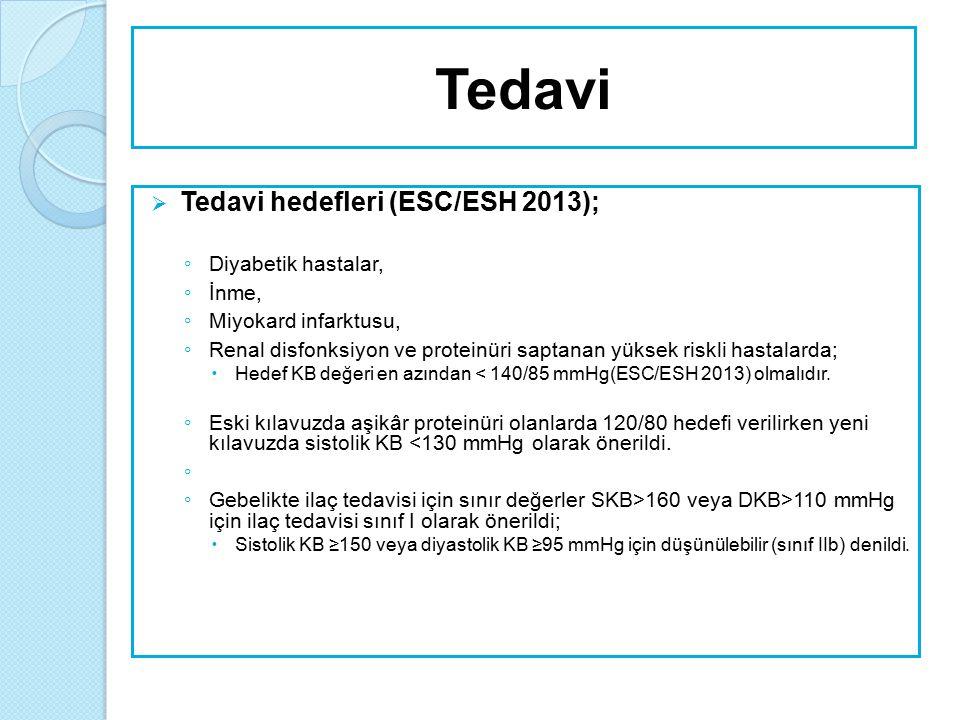 Tedavi Tedavi hedefleri (ESC/ESH 2013); Diyabetik hastalar, İnme,