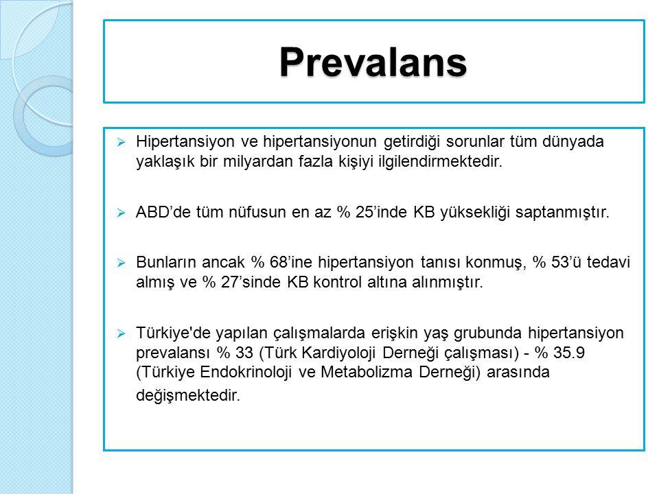 Prevalans Hipertansiyon ve hipertansiyonun getirdiği sorunlar tüm dünyada yaklaşık bir milyardan fazla kişiyi ilgilendirmektedir.
