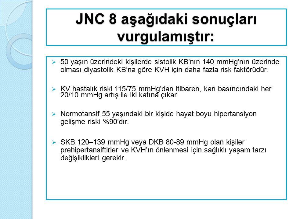JNC 8 aşağıdaki sonuçları vurgulamıştır: