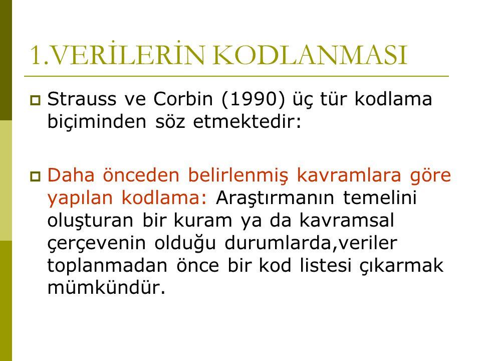 1.VERİLERİN KODLANMASI Strauss ve Corbin (1990) üç tür kodlama biçiminden söz etmektedir: