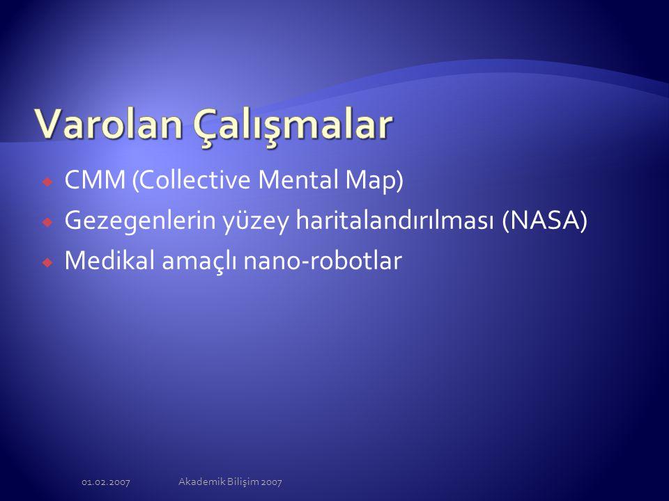 Varolan Çalışmalar CMM (Collective Mental Map)