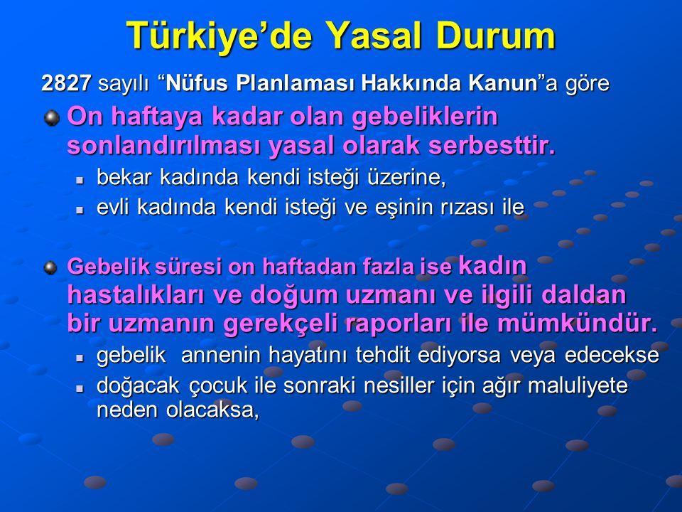 Türkiye'de Yasal Durum