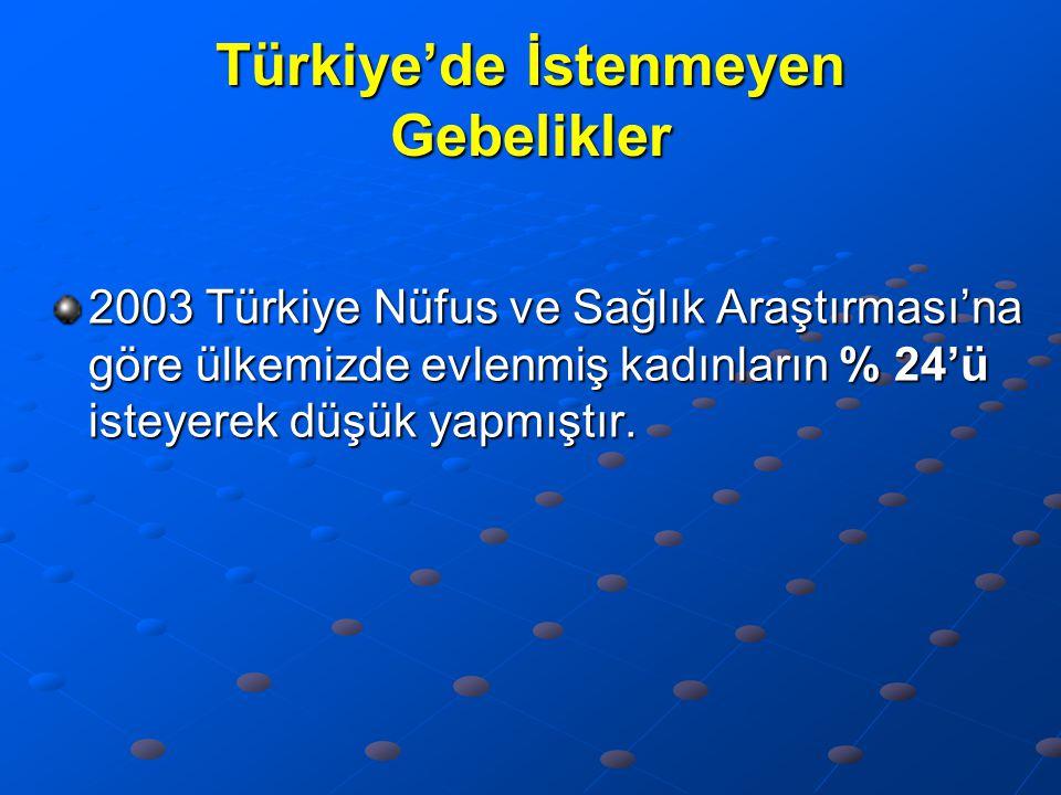 Türkiye'de İstenmeyen Gebelikler