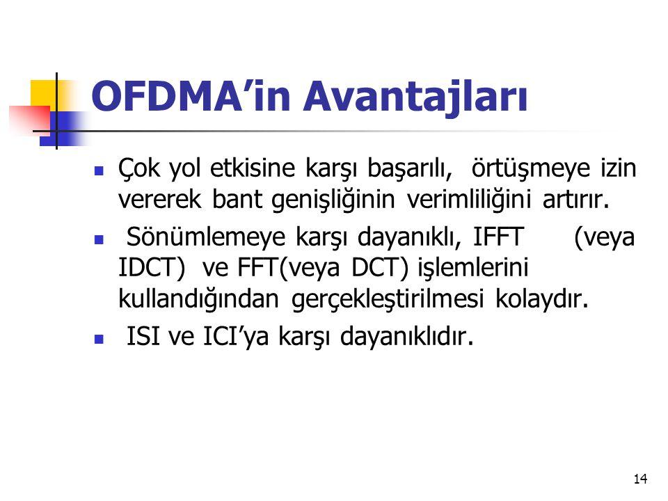 OFDMA'in Avantajları Çok yol etkisine karşı başarılı, örtüşmeye izin vererek bant genişliğinin verimliliğini artırır.