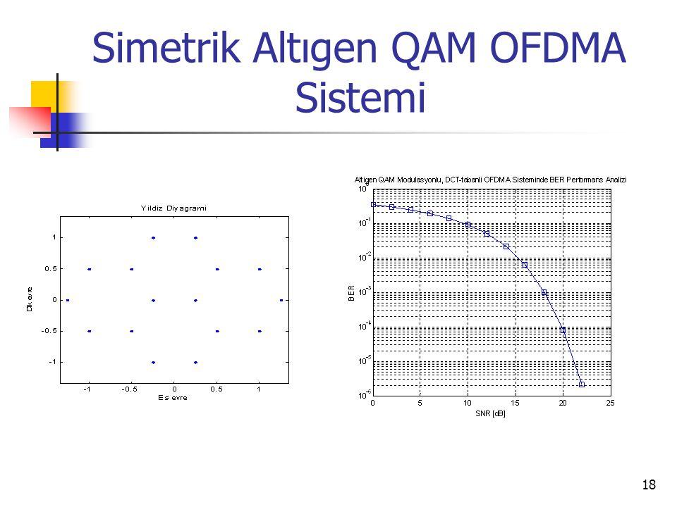 Simetrik Altıgen QAM OFDMA Sistemi