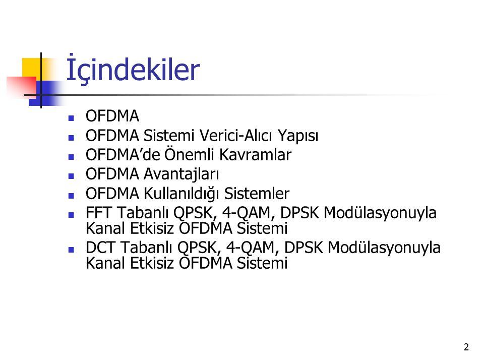 İçindekiler OFDMA OFDMA Sistemi Verici-Alıcı Yapısı