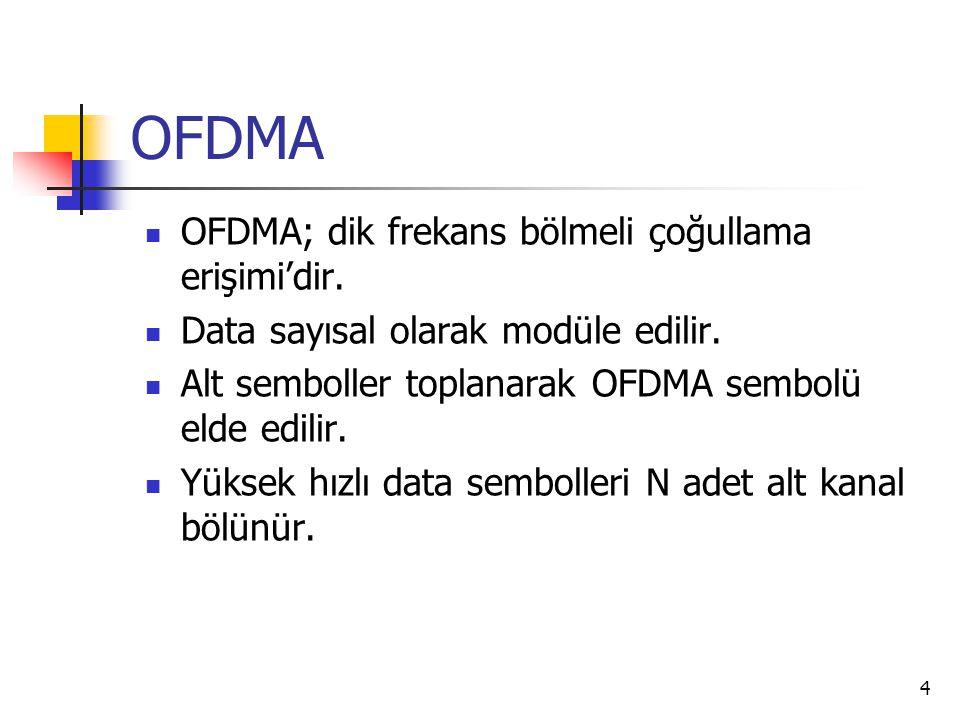 OFDMA OFDMA; dik frekans bölmeli çoğullama erişimi'dir.