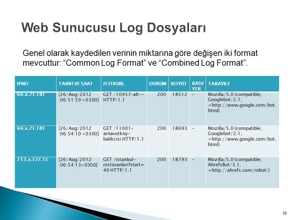 Web Sunucusu Log Dosyaları