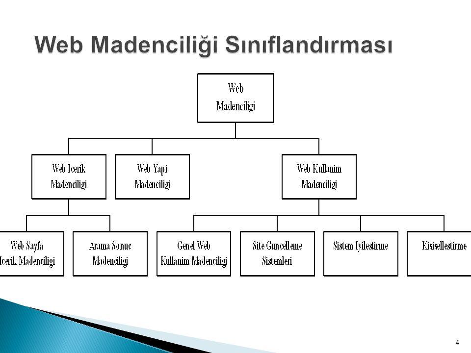 Web Madenciliği Sınıflandırması