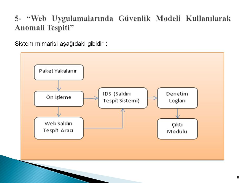5- Web Uygulamalarında Güvenlik Modeli Kullanılarak Anomali Tespiti