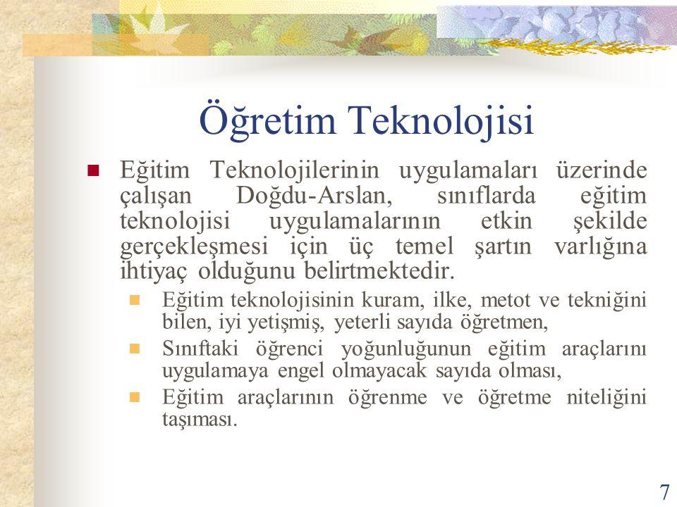 Öğretim Teknolojisi