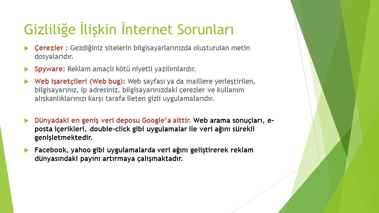 Gizliliğe İlişkin İnternet Sorunları