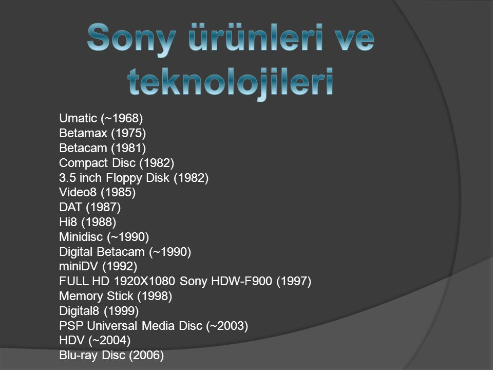 Sony ürünleri ve teknolojileri